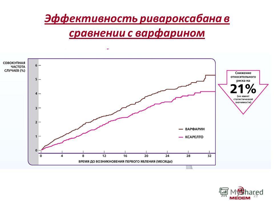 Эффективность ривароксабана в сравнении с варфарином 19