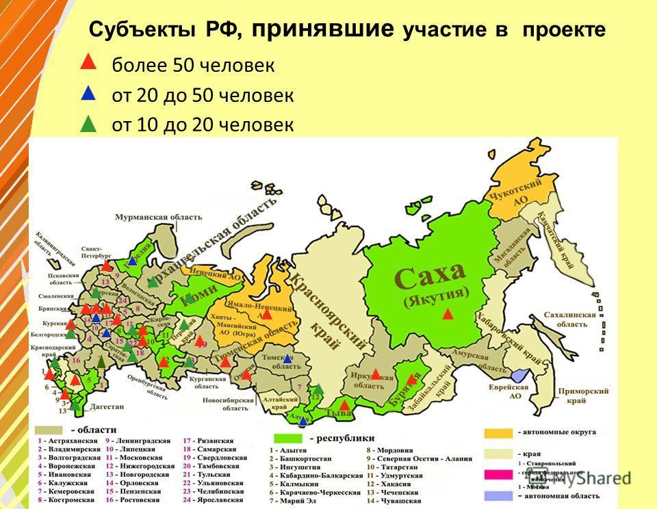 Субъекты РФ, принявшие участие в проекте более 50 человек от 20 до 50 человек от 10 до 20 человек