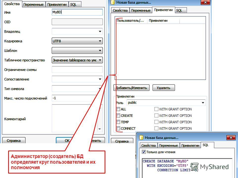 Администратор (создатель) БД определяет круг пользователей и их полномочия