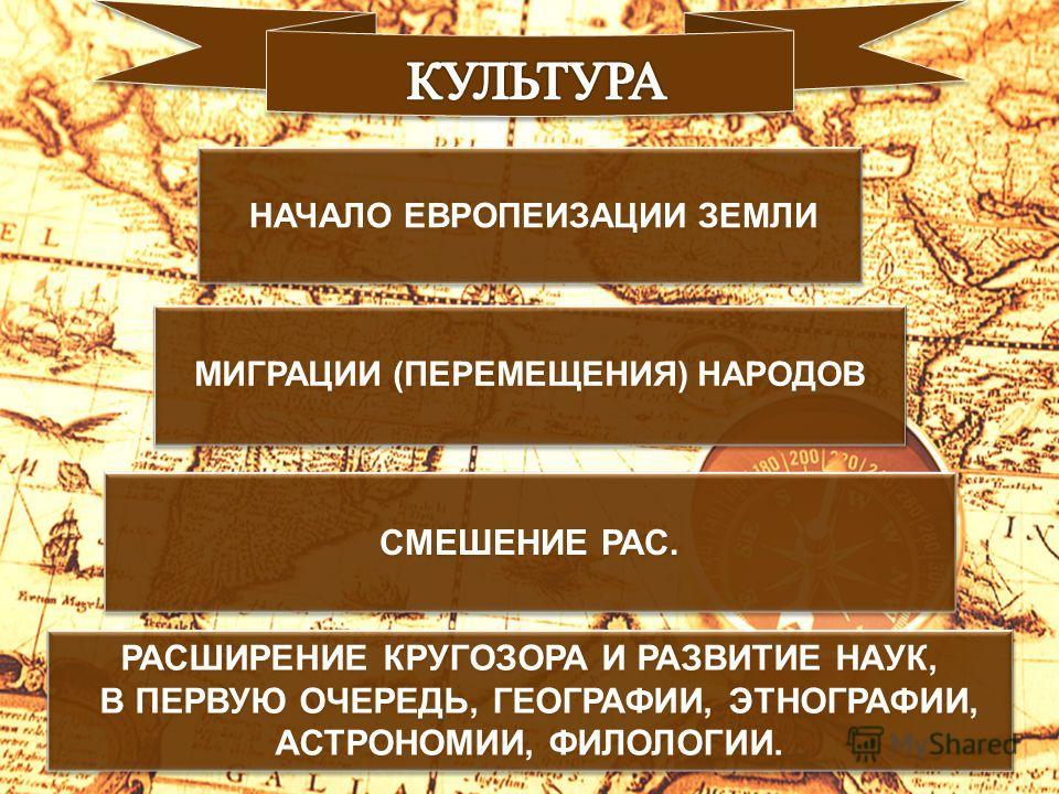 НАЧАЛО ЕВРОПЕИЗАЦИИ ЗЕМЛИ МИГРАЦИИ (ПЕРЕМЕЩЕНИЯ) НАРОДОВ МИГРАЦИИ (ПЕРЕМЕЩЕНИЯ) НАРОДОВ РАСШИРЕНИЕ КРУГОЗОРА И РАЗВИТИЕ НАУК, В ПЕРВУЮ ОЧЕРЕДЬ, ГЕОГРАФИИ, ЭТНОГРАФИИ, АСТРОНОМИИ, ФИЛОЛОГИИ. РАСШИРЕНИЕ КРУГОЗОРА И РАЗВИТИЕ НАУК, В ПЕРВУЮ ОЧЕРЕДЬ, ГЕОГ