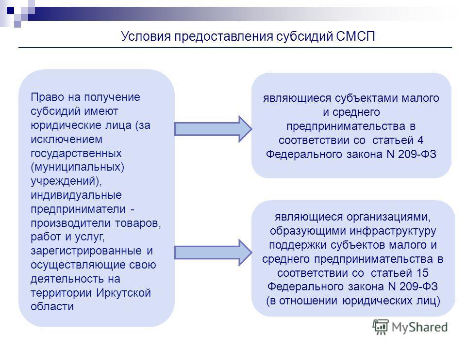 Условия предоставления субсидий СМСП Право на получение субсидий имеют юридические лица (за исключением государственных (муниципальных) учреждений), индивидуальные предприниматели - производители товаров, работ и услуг, зарегистрированные и осуществл