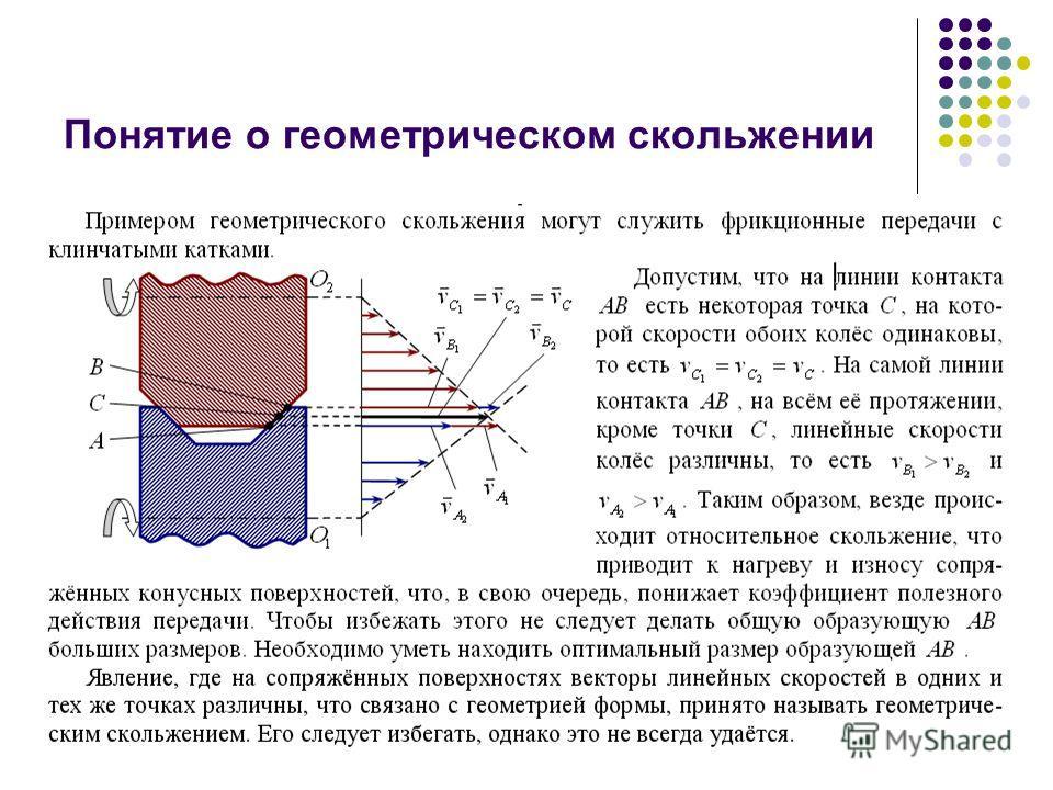 Понятие о геометрическом скольжении