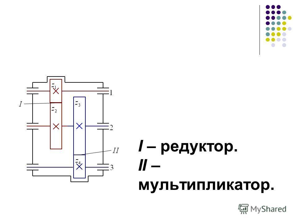 I – редуктор. II – мультипликатор.