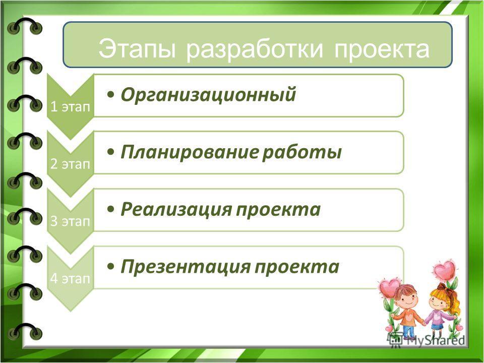 Этапы разработки проекта 1 этап Организационный 2 этап Планирование работы 3 этап Реализация проекта 4 этап Презентация проекта