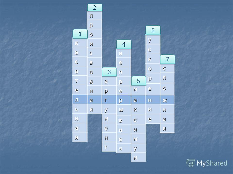 ма к с и м у м не п р е р ы в н а я пр о и з в о д н а я ка с а т е л ь н а я ар г у м е н т ус к о р е н и е сл о ж н а я 1 1 2 2 3 3 4 4 5 5 6 6 7 7