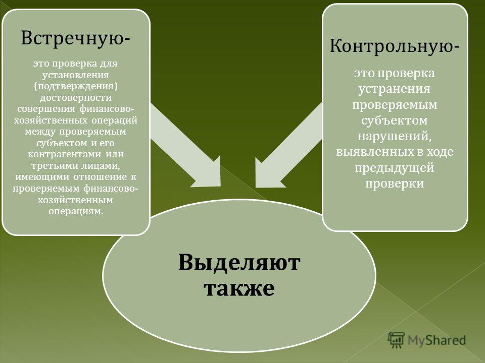 Разновидностью внеплановых проверок является внеплановая тематическая оперативная проверка, которая направлена на оперативное выявление и пресечение нарушений законодательства в момент их совершения на ограниченной территории либо в отношении торговы