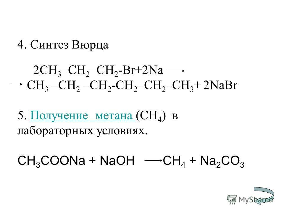 4. Синтез Вюрца 2CH 3 –CH 2 –CH 2 -Br+2Na CH 3 –CH 2 –CH 2 -CH 2 –CH 2 –CH 3 + 2NaBr 5. Получение метана (СН 4 ) вПолучение метана лабораторных условиях. CH 3 COONa + NaOH CH 4 + Na 2 CO 3