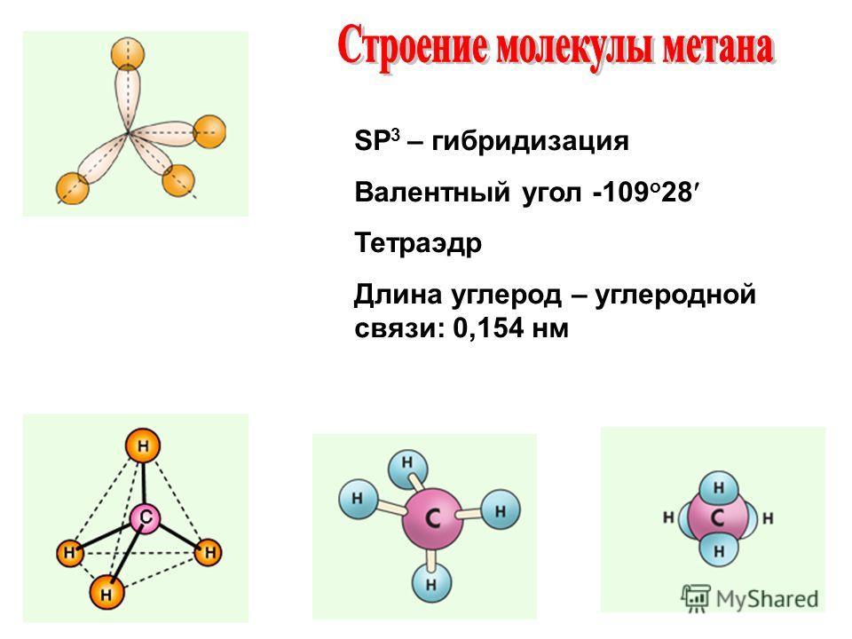 SР 3 – гибридизация Валентный угол -109 о 28 Тетраэдр Длина углерод – углеродной связи: 0,154 нм
