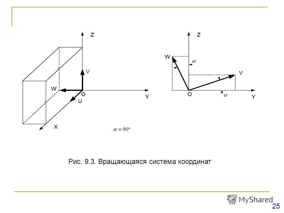 Рис. 9.3. Вращающаяся система координат 25