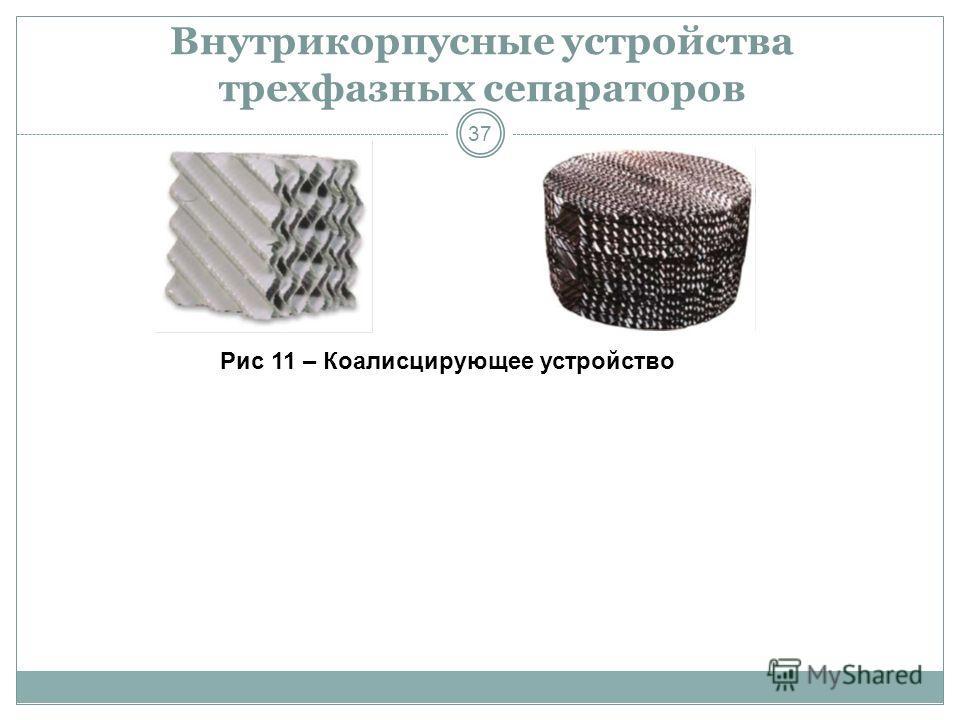 37 Внутрикорпусные устройства трехфазных сепараторов Рис 11 – Коалисцирующее устройство