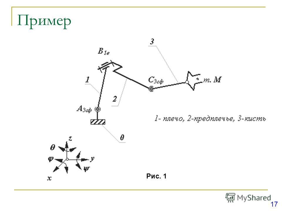 Пример 17 Рис. 1