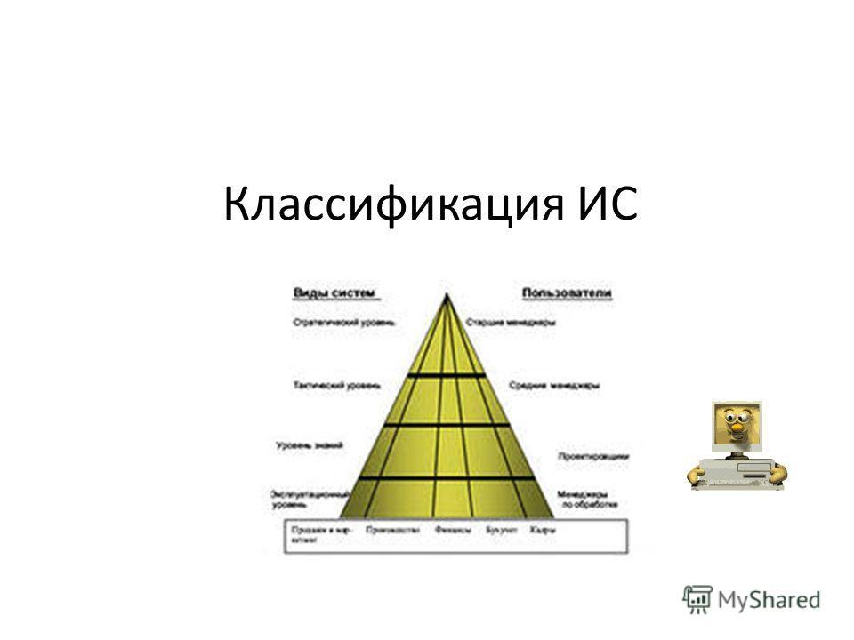Классификация ИС