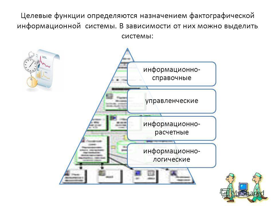 Целевые функции определяются назначением фактографической информационной системы. В зависимости от них можно выделить системы: информационно- справочные управленческие информационно- расчетные информационно- логические