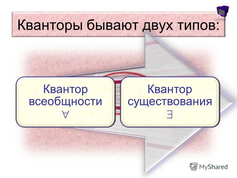 Кванторы бывают двух типов: Квантор всеобщности Квантор существования