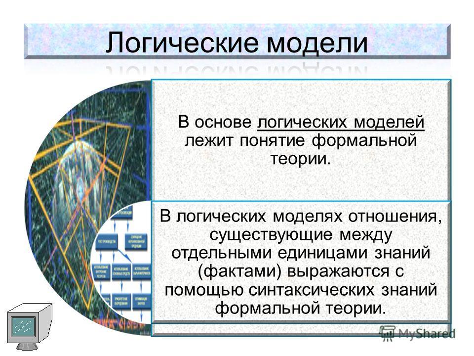 В основе логических моделей лежит понятие формальной теории. В логических моделях отношения, существующие между отдельными единицами знаний (фактами) выражаются с помощью синтаксических знаний формальной теории.