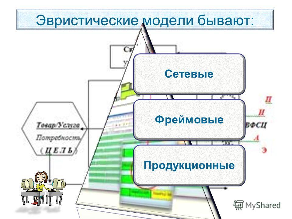 Эвристические модели бывают: СетевыеФреймовыеПродукционные