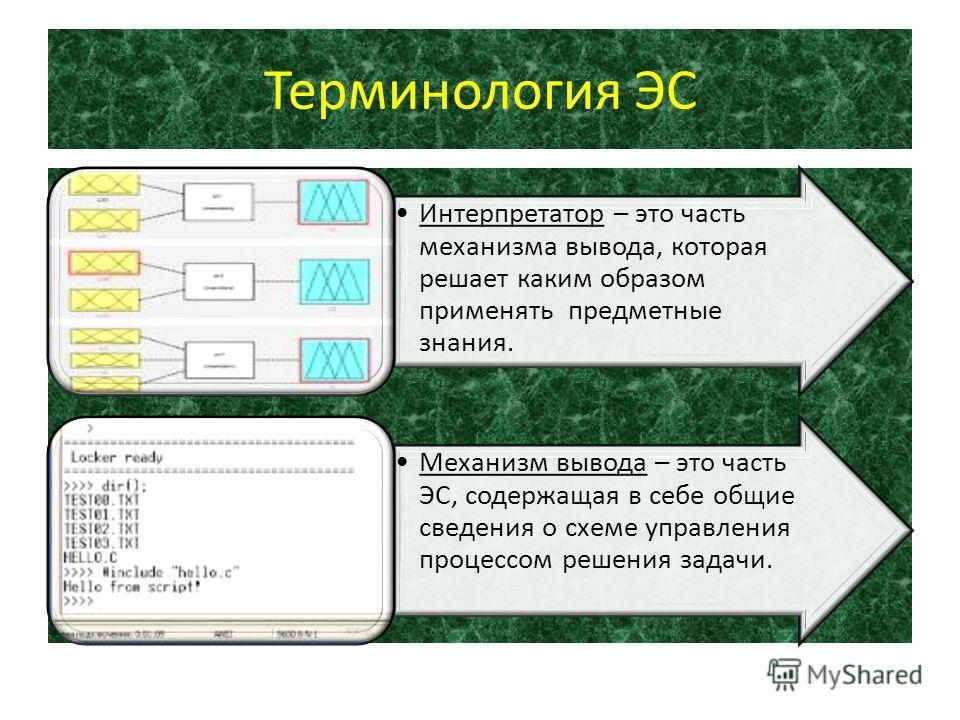Терминология ЭС Интерпретатор – это часть механизма вывода, которая решает каким образом применять предметные знания. Механизм вывода – это часть ЭС, содержащая в себе общие сведения о схеме управления процессом решения задачи.