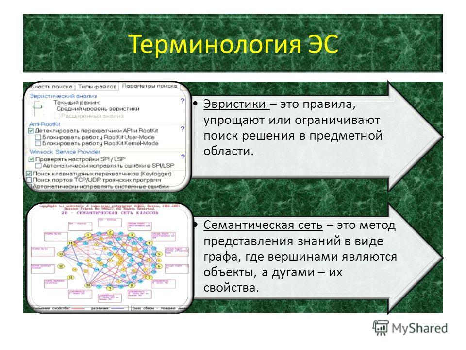 Терминология ЭС Эвристики – это правила, упрощают или ограничивают поиск решения в предметной области. Семантическая сеть – это метод представления знаний в виде графа, где вершинами являются объекты, а дугами – их свойства.