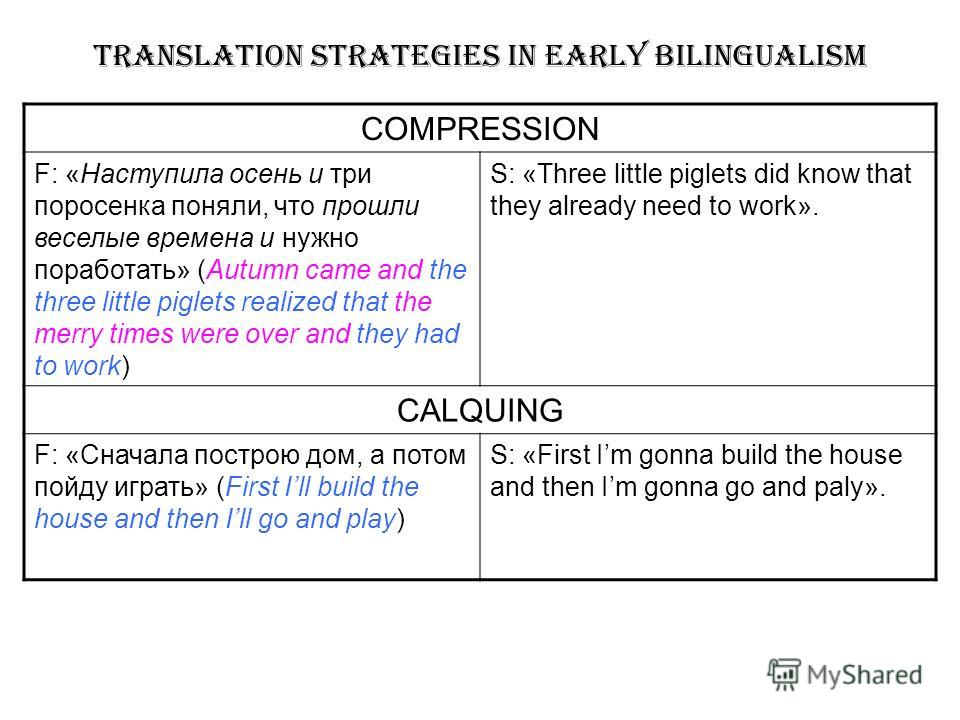 TRANSLATION STRATEGIES IN EARLY BILINGUALISM COMPRESSION F: «Наступила осень и три поросенка поняли, что прошли веселые времена и нужно поработать» (Autumn came and the three little piglets realized that the merry times were over and they had to work
