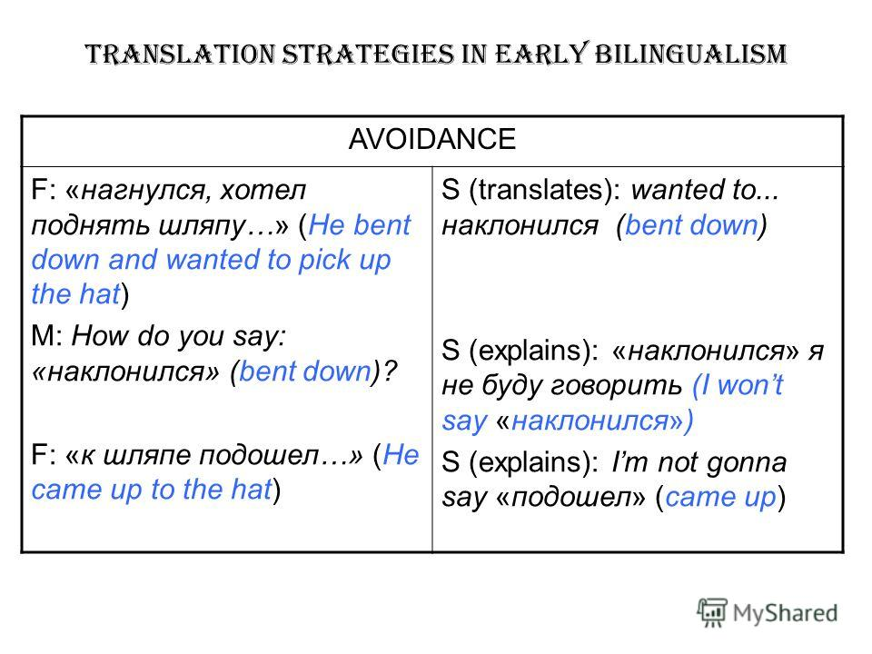 TRANSLATION STRATEGIES IN EARLY BILINGUALISM AVOIDANCE F: «нагнулся, хотел поднять шляпу…» (He bent down and wanted to pick up the hat) М: How do you say: «наклонился» (bent down)? F: «к шляпе подошел…» (He came up to the hat) S (translates): wanted