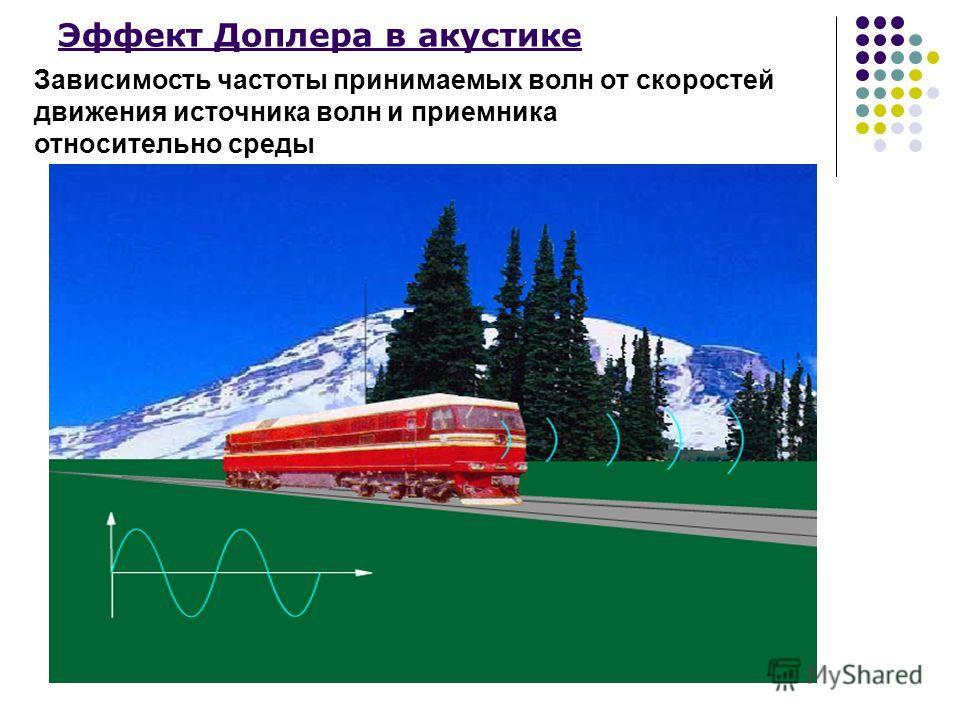 Эффект Доплера в акустике Зависимость частоты принимаемых волн от скоростей движения источника волн и приемника относительно среды