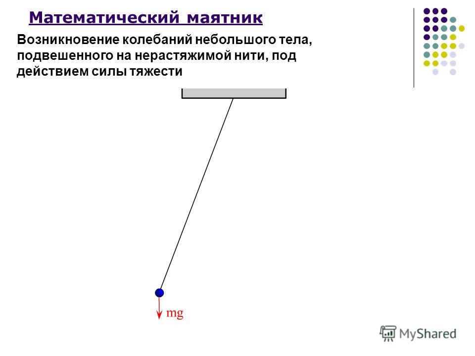 Математический маятник Возникновение колебаний небольшого тела, подвешенного на нерастяжимой нити, под действием силы тяжести