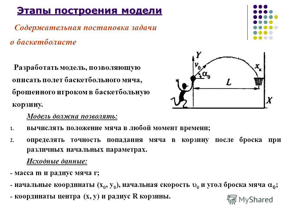 Содержательная постановка задачи о баскетболисте Разработать модель, позволяющую описать полет баскетбольного мяча, брошенного игроком в баскетбольную корзину. Модель должна позволять: 1. вычислять положение мяча в любой момент времени; 2. определять