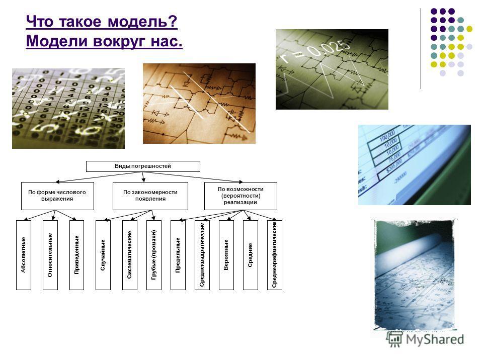 По форме числового выражения По закономерности появления По возможности (вероятности) реализации Виды погрешностей СредниеСреднеарифметическиеСреднеквадратическиеВероятныеПредельныеГрубые (промахи)СлучайныеСистематическиеОтносительныеПриведенныеАбсол