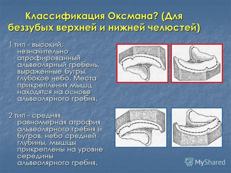 Классификация Оксмана? (Для беззубых верхней и нижней челюстей) 1 тип - высокий, незначительно атрофированный альвеолярный гребень, выраженные бугры, глубокое небо. Места прикрепления мышц находятся на основе альвеолярного гребня. 2 тип - средняя рав