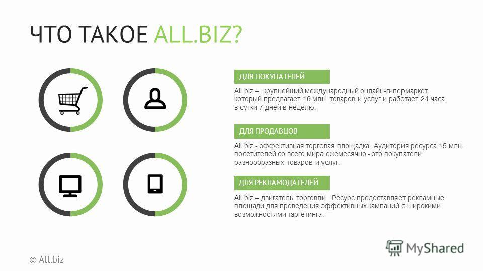 ДЛЯ ПОКУПАТЕЛЕЙ ЧТО ТАКОЕ ALL.BIZ? © All.biz All.biz – крупнейший международный онлайн-гипермаркет, который предлагает 16 млн. товаров и услуг и работает 24 часа в сутки 7 дней в неделю. ДЛЯ ПРОДАВЦОВ All.biz - эффективная торговая площадка. Аудитори