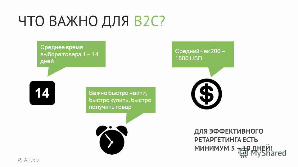 ЧТО ВАЖНО ДЛЯ В2С? © All.biz Среднее время выбора товара 1 – 14 дней Средний чек 200 – 1500 USD ДЛЯ ЭФФЕКТИВНОГО РЕТАРГЕТИНГА ЕСТЬ МИНИМУМ 5 – 10 ДНЕЙ! Важно быстро найти, быстро купить, быстро получить товар 14