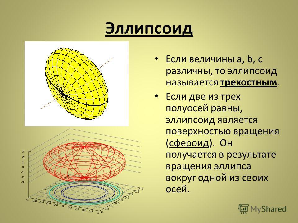 Эллипсоид Если величины a, b, c различны, то эллипсоид называется трехостным. Если две из трех полуосей равны, эллипсоид является поверхностью вращения (сфероид). Он получается в результате вращения эллипса вокруг одной из своих осей.