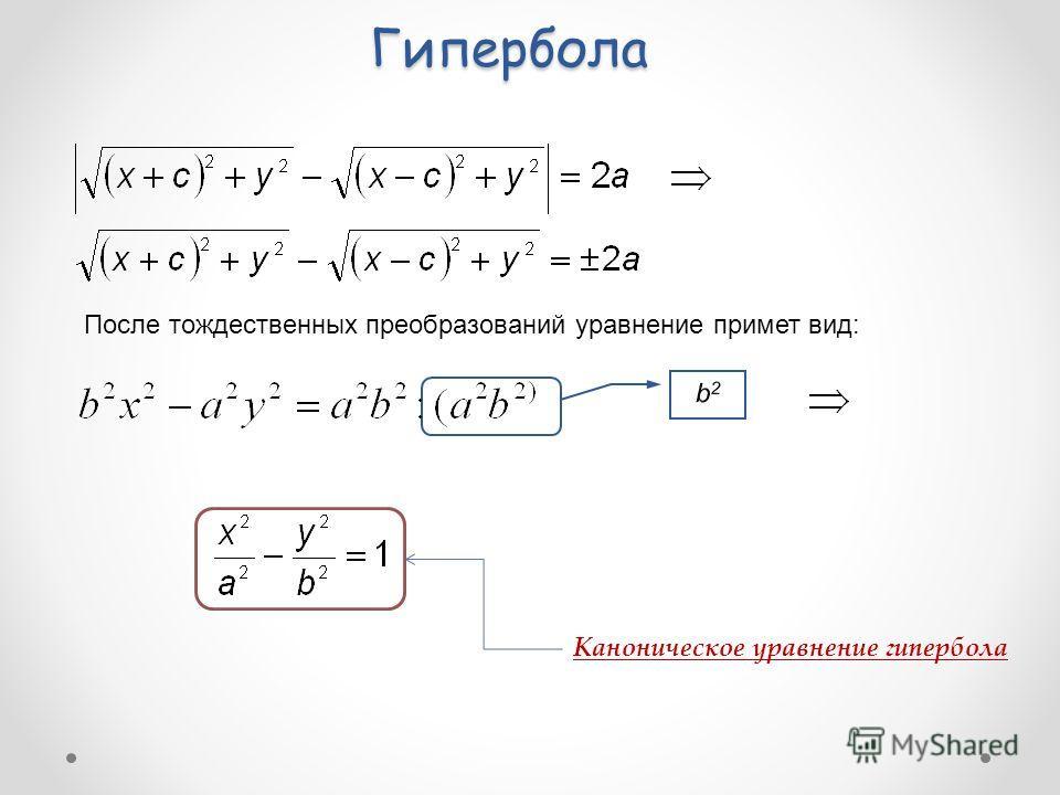 Гипербола После тождественных преобразований уравнение примет вид: Каноническое уравнение гипербола