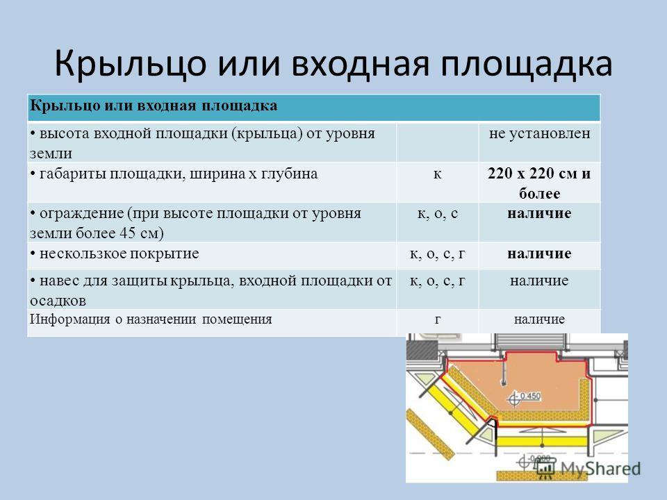 СНиП 2080189 Жилые здания  rusbaniru
