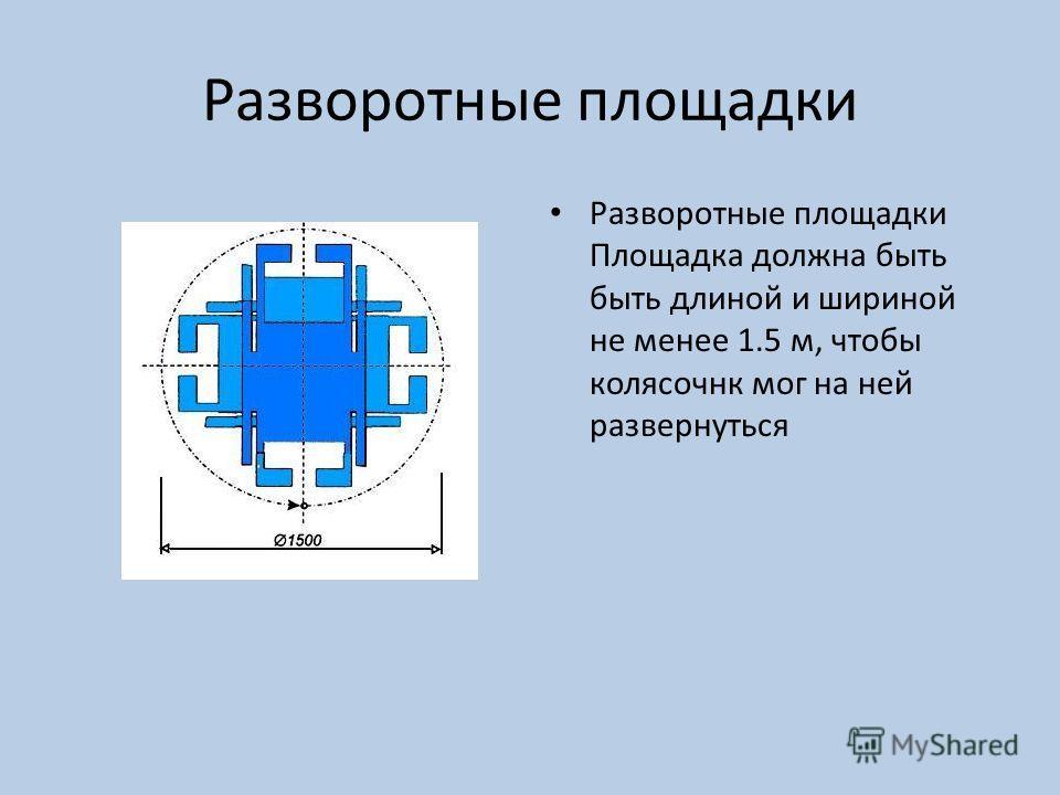 Разворотные площадки Разворотные площадки Площадка должна быть быть длиной и шириной не менее 1.5 м, чтобы колясочнк мог на ней развернуться
