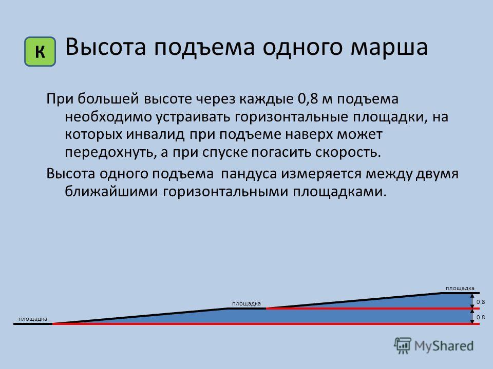 Высота подъема одного марша При большей высоте через каждые 0,8 м подъема необходимо устраивать горизонтальные площадки, на которых инвалид при подъеме наверх может передохнуть, а при спуске погасить скорость. Высота одного подъема пандуса измеряется