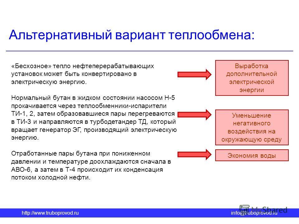 http://www.truboprovod.ruinfo@truboprovod.ru Альтернативный вариант теплообмена: «Бесхозное» тепло нефтеперерабатывающих установок может быть конвертировано в электрическую энергию. Нормальный бутан в жидком состоянии насосом Н-5 прокачивается через