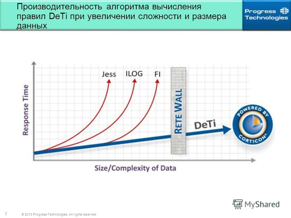 © 2013 Progress Technologies. All rights reserved. 7 Производительность алгоритма вычисления правил DeTi при увеличении сложности и размера данных