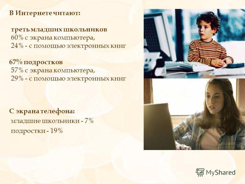 Российская государственная детская библиотека В Интернете читают: треть младших школьников 60% с экрана компьютера, 24% - с помощью электронных книг 67% подростков 57% с экрана компьютера, 29% - с помощью электронных книг С экрана телефона: младшие ш