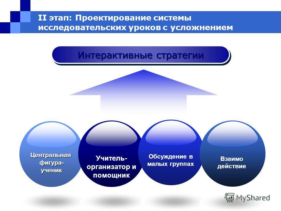 II этап: Проектирование системы исследовательских уроков с усложнением Интерактивные стратегии Центральнаяфигура-ученик Учитель- организатор и помощник Обсуждение в малых группах Взаимо действие