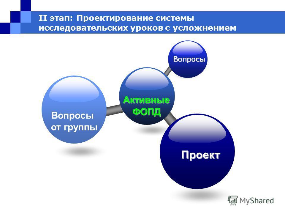 II этап: Проектирование системы исследовательских уроков с усложнением Активные АктивныеФОПД Вопросы Вопросы от группы Проект