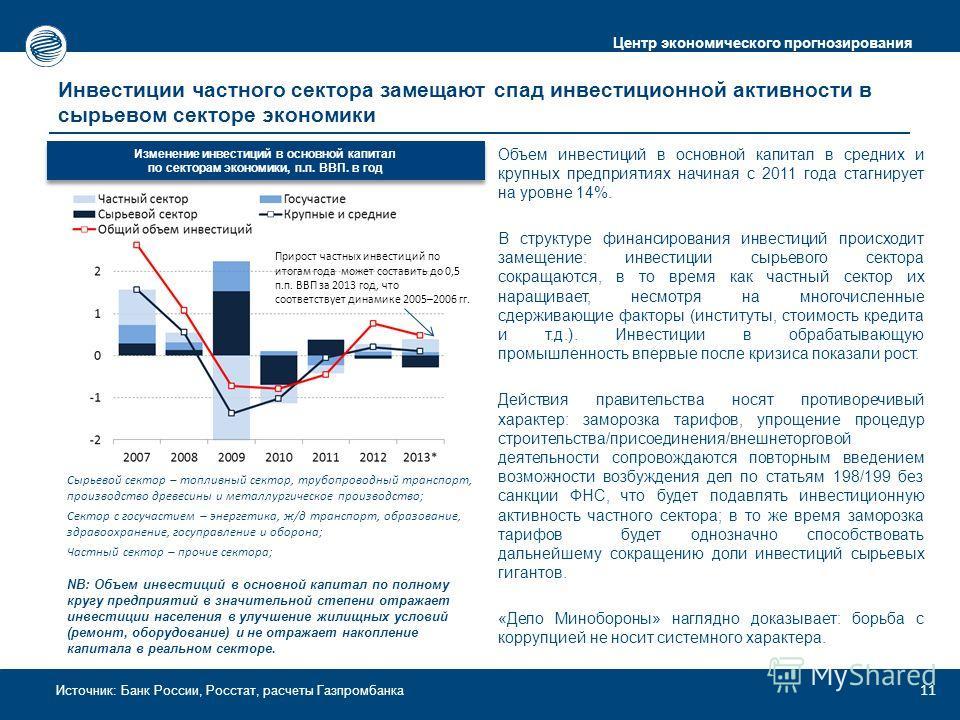 Центр экономического прогнозирования Источник: Банк России, Росстат, расчеты Газпромбанка Инвестиции частного сектора замещают спад инвестиционной активности в сырьевом секторе экономики 11 Сырьевой сектор – топливный сектор, трубопроводный транспорт
