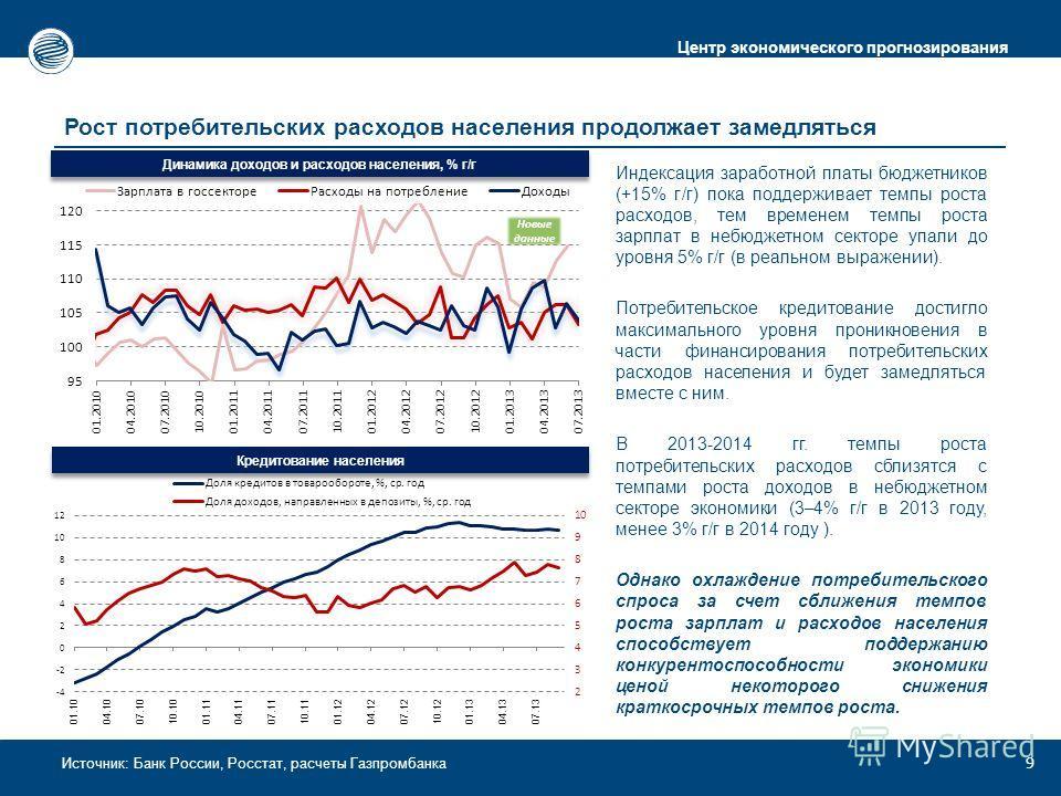 Центр экономического прогнозирования Источник: Банк России, Росстат, расчеты Газпромбанка Индексация заработной платы бюджетников (+15% г/г) пока поддерживает темпы роста расходов, тем временем темпы роста зарплат в небюджетном секторе упали до уровн