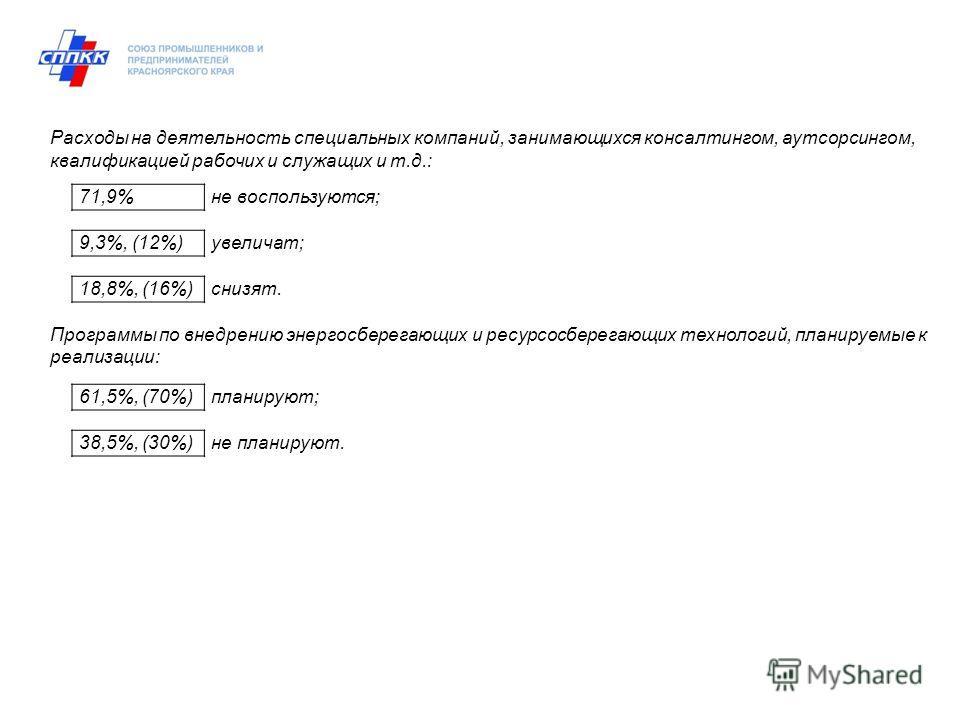 71,9%не воспользуются; 9,3%, (12%)увеличат; 18,8%, (16%)снизят. 61,5%, (70%)планируют; 38,5%, (30%)не планируют. Расходы на деятельность специальных компаний, занимающихся консалтингом, аутсорсингом, квалификацией рабочих и служащих и т.д.: Программы