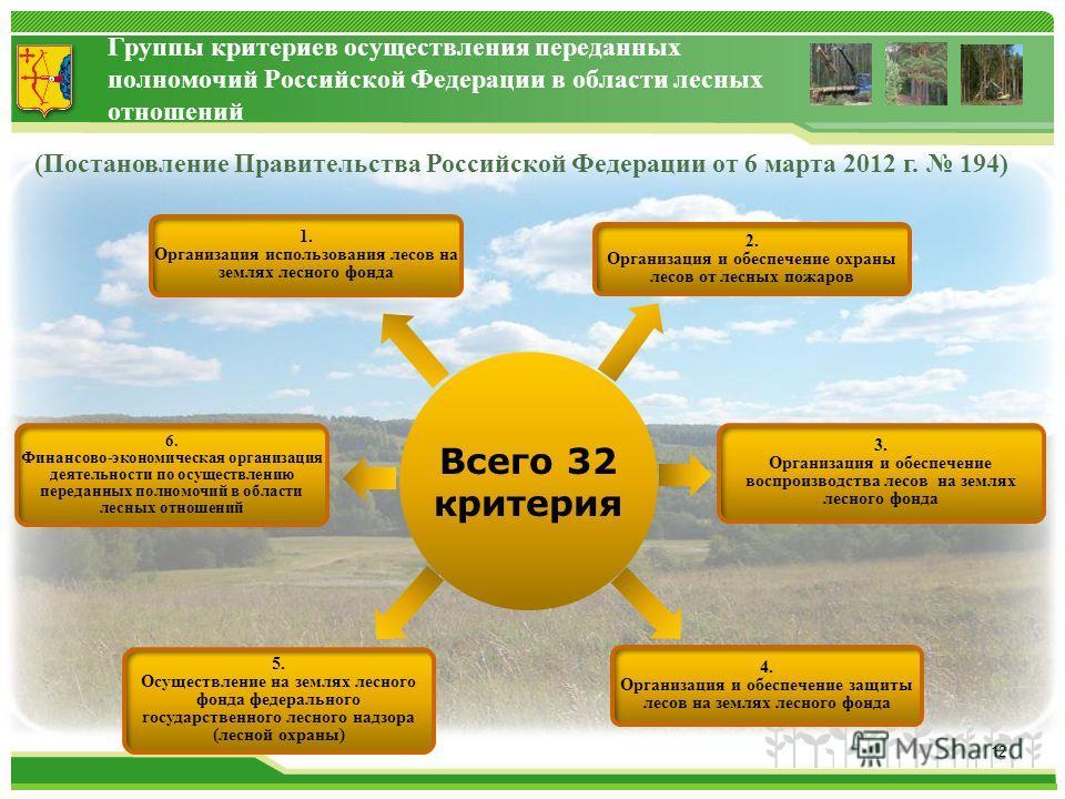 Группы критериев осуществления переданных полномочий Российской Федерации в области лесных отношений 12 2. Организация и обеспечение охраны лесов от лесных пожаров 6. Финансово-экономическая организация деятельности по осуществлению переданных полном