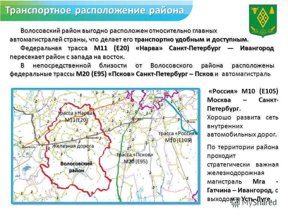 Транспортное расположение района Железная дорога трасса «Нарва» М11(Е20) Волосовскийрайон трасса «Псков» М20 (Е95) М20 (Е95) трасса «Россия» М10 (Е105) М10 (Е105) Волосовский район выгодно расположен относительно главных автомагистралей страны, что д