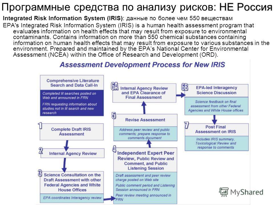 НЕ Россия Программные средства по анализу рисков: НЕ Россия Integrated Risk Information System (IRIS): данные по более чем 550 веществам EPA's Integrated Risk Information System (IRIS) is a human health assessment program that evaluates information o