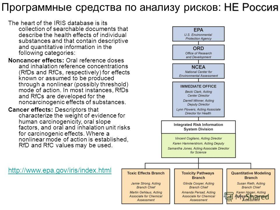 НЕ Россия Программные средства по анализу рисков: НЕ Россия The heart of the IRIS database is its collection of searchable documents that describe the health effects of individual substances and that contain descriptive and quantitative information i