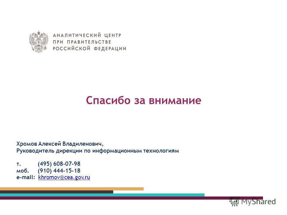 Спасибо за внимание Хромов Алексей Владиленович, Руководитель дирекции по информационным технологиям т. (495) 608-07-98 моб. (910) 444-15-18 e-mail: khromov@cea.gov.rukhromov@cea.gov.ru