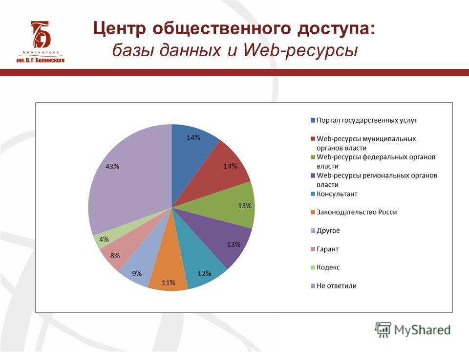 Центр общественного доступа: техническое оснащение